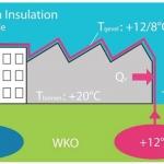 koel-techniek-ventilatie-systeem-gebouw